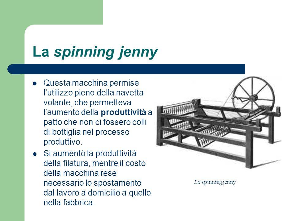 Questa macchina permise lutilizzo pieno della navetta volante, che permetteva laumento della produttività a patto che non ci fossero colli di bottigli
