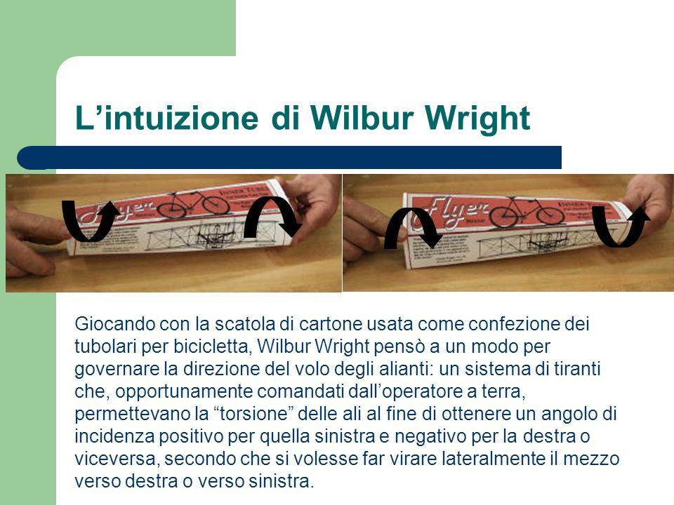 Lintuizione di Wilbur Wright Giocando con la scatola di cartone usata come confezione dei tubolari per bicicletta, Wilbur Wright pensò a un modo per g