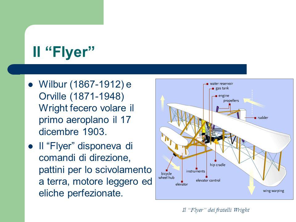 Il Flyer Wilbur (1867-1912) e Orville (1871-1948) Wright fecero volare il primo aeroplano il 17 dicembre 1903. Il Flyer disponeva di comandi di direzi