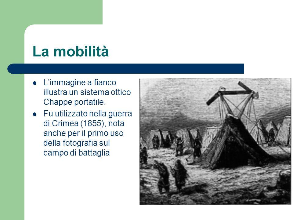 La mobilità Limmagine a fianco illustra un sistema ottico Chappe portatile. Fu utilizzato nella guerra di Crimea (1855), nota anche per il primo uso d