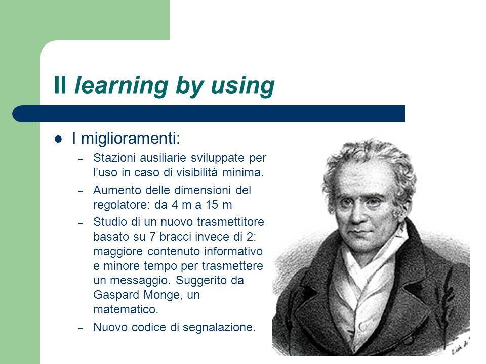 Il learning by using I miglioramenti: – Stazioni ausiliarie sviluppate per luso in caso di visibilità minima. – Aumento delle dimensioni del regolator