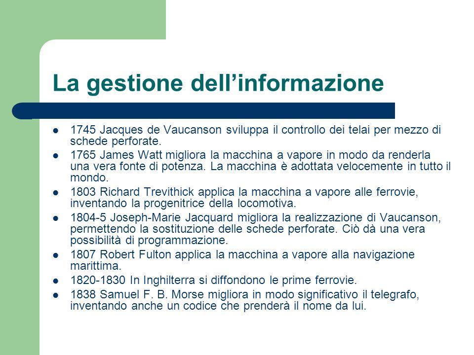La gestione dellinformazione 1745 Jacques de Vaucanson sviluppa il controllo dei telai per mezzo di schede perforate. 1765 James Watt migliora la macc