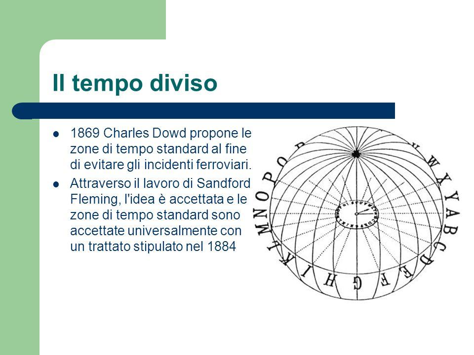 Il tempo diviso 1869 Charles Dowd propone le zone di tempo standard al fine di evitare gli incidenti ferroviari. Attraverso il lavoro di Sandford Flem
