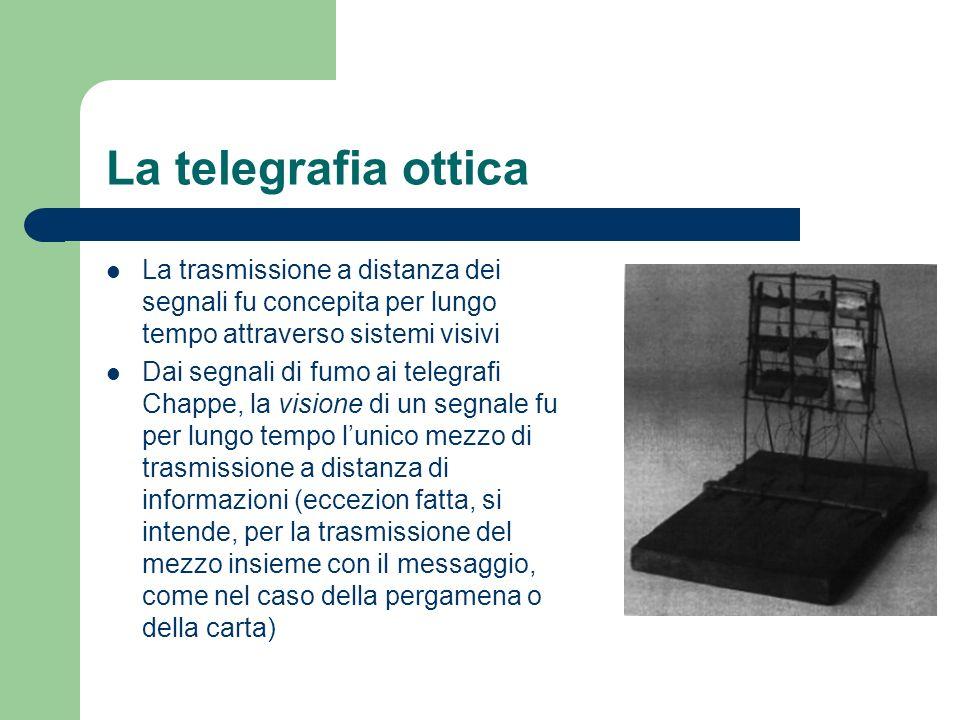 La telegrafia ottica La trasmissione a distanza dei segnali fu concepita per lungo tempo attraverso sistemi visivi Dai segnali di fumo ai telegrafi Ch