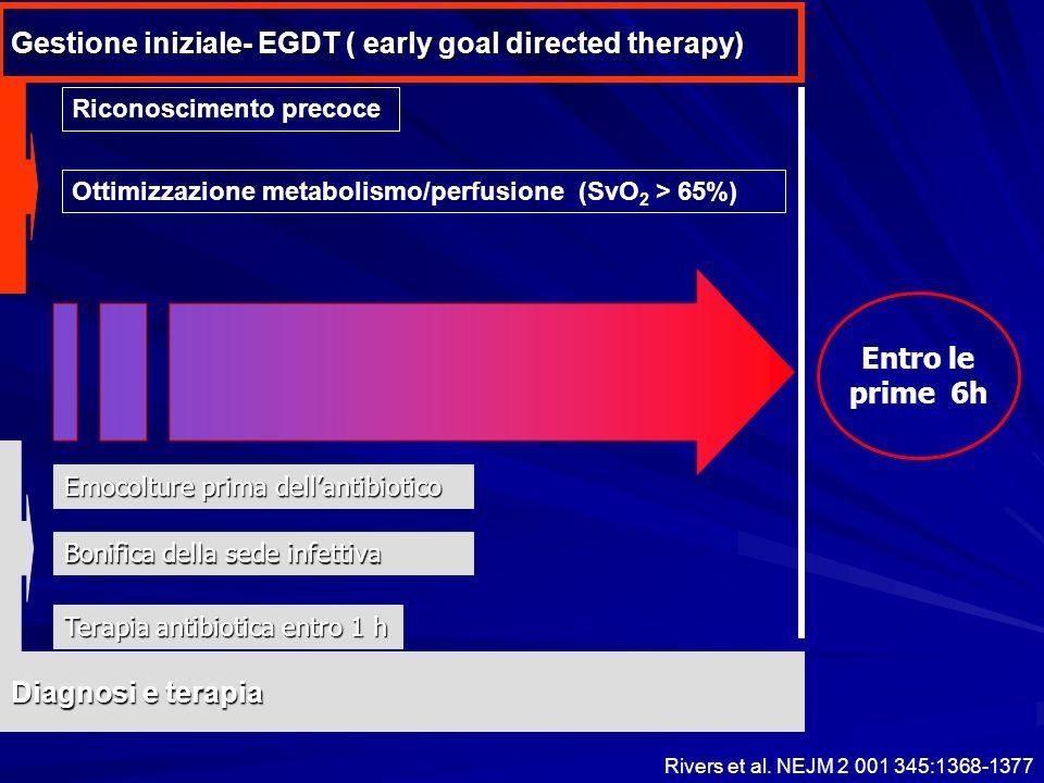 Gestione iniziale- EGDT ( early goal directed therapy) Entro le prime 6h Emocolture prima dellantibiotico Bonifica della sede infettiva Terapia antibi