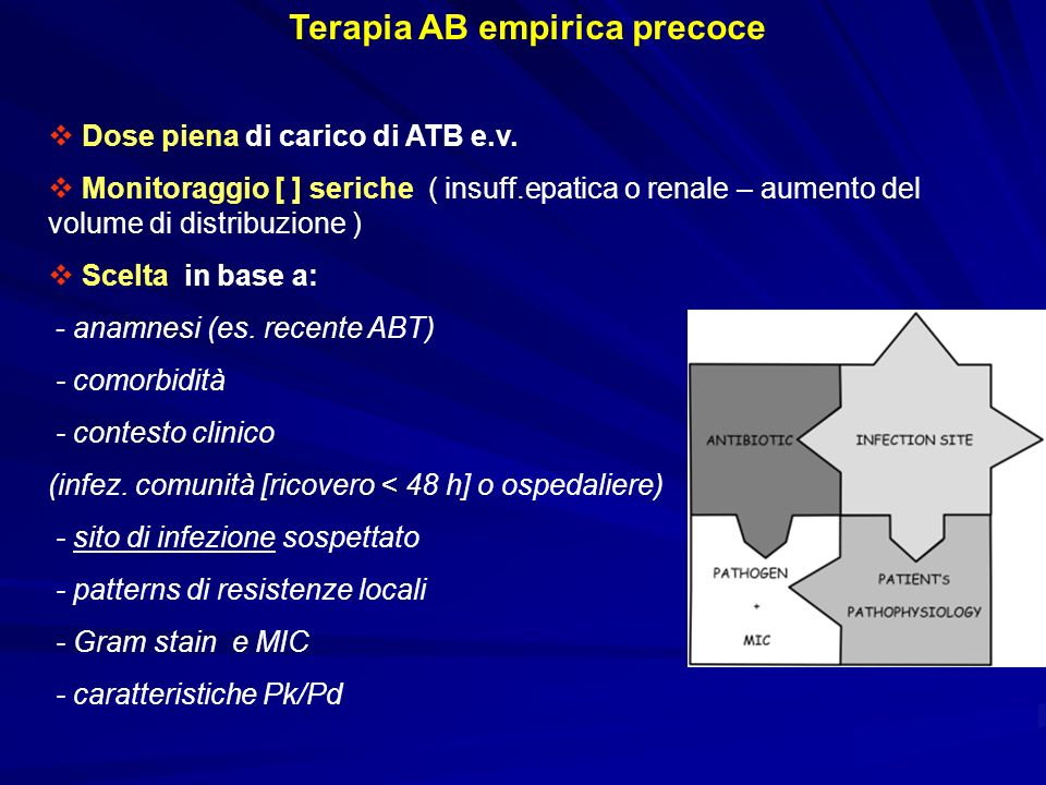 Terapia AB empirica precoce Dose piena di carico di ATB e.v. Monitoraggio [ ] seriche ( insuff.epatica o renale – aumento del volume di distribuzione