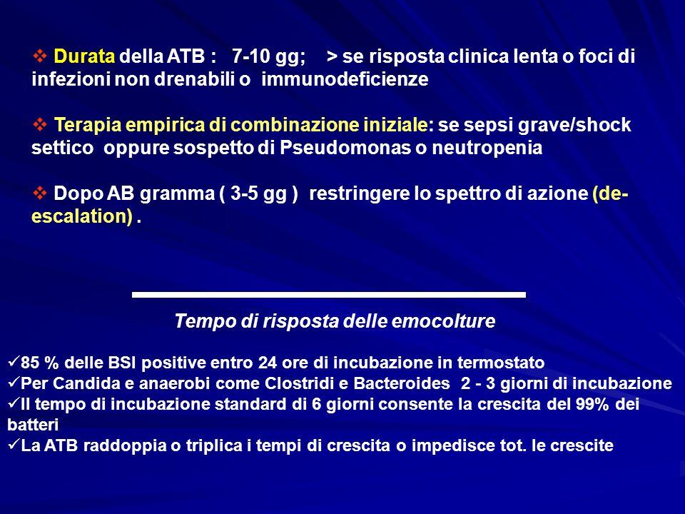 Durata della ATB : 7-10 gg; > se risposta clinica lenta o foci di infezioni non drenabili o immunodeficienze Terapia empirica di combinazione iniziale