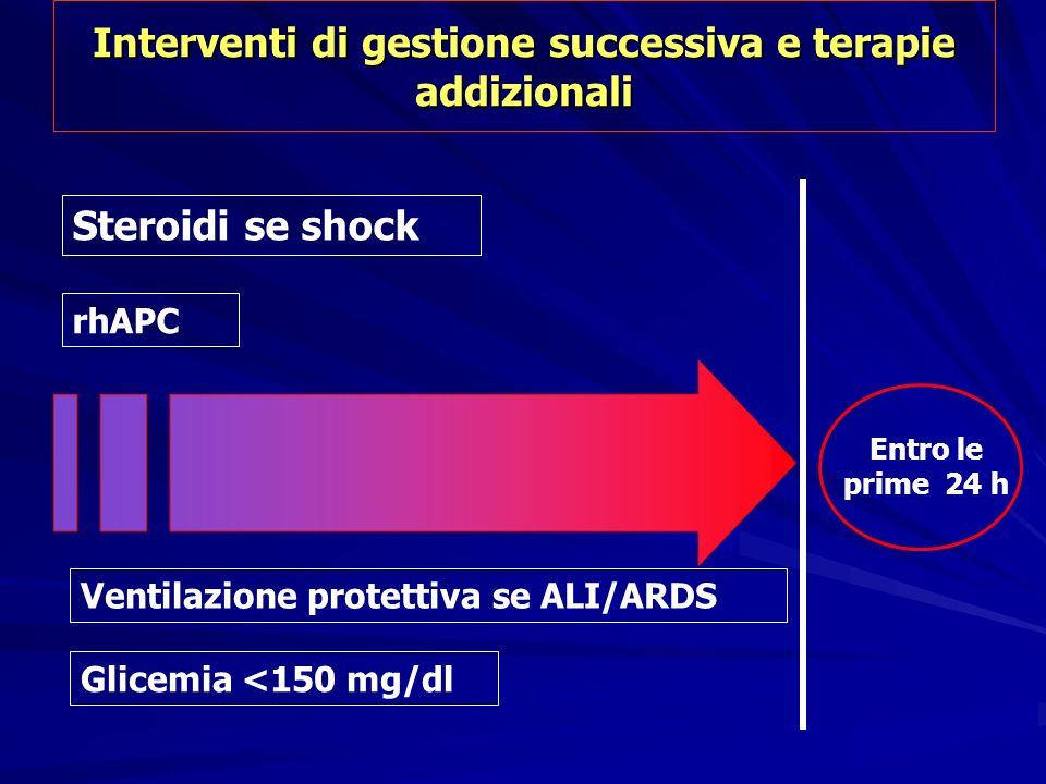 Interventi di gestione successiva e terapie addizionali Steroidi se shock rhAPC Ventilazione protettiva se ALI/ARDS Glicemia <150 mg/dl Entro le prime