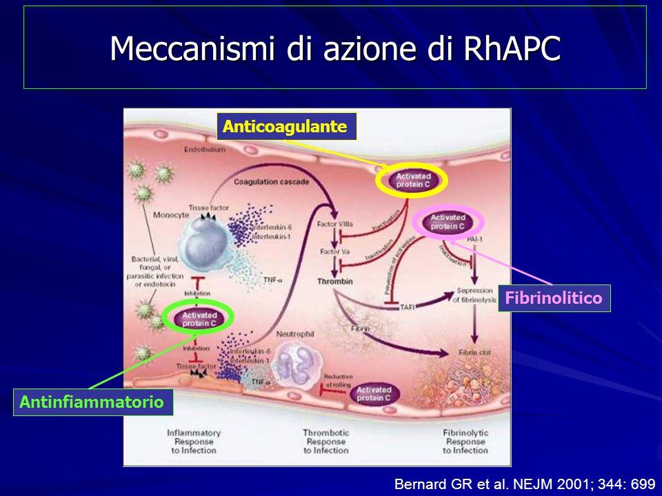 Meccanismi di azione di RhAPC Bernard GR et al. NEJM 2001; 344: 699 Antinfiammatorio Anticoagulante Fibrinolitico