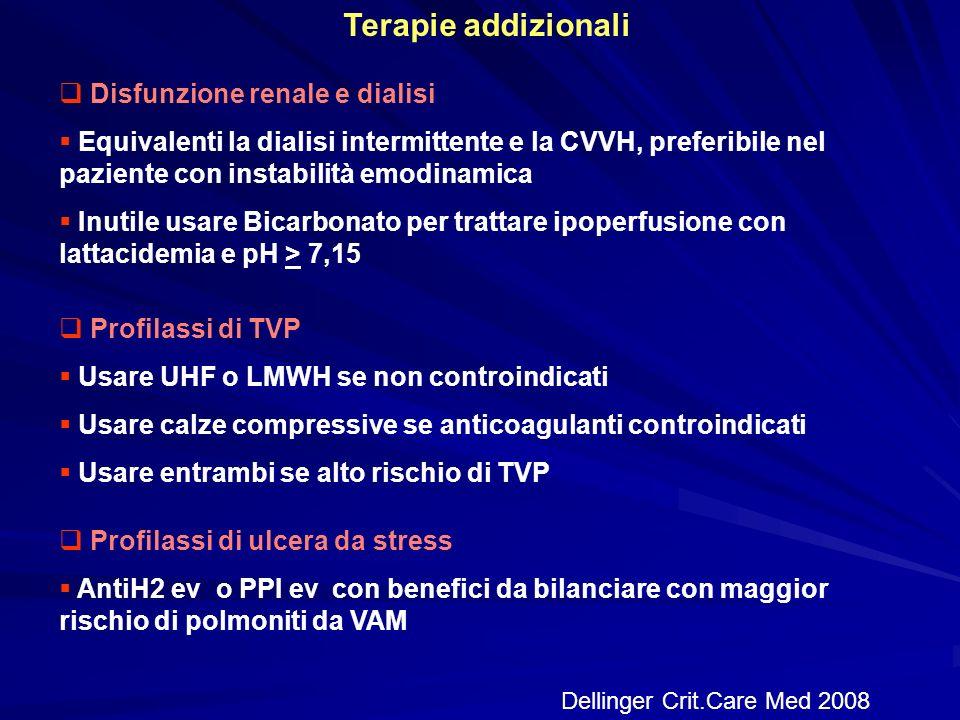 Terapie addizionali Disfunzione renale e dialisi Equivalenti la dialisi intermittente e la CVVH, preferibile nel paziente con instabilità emodinamica