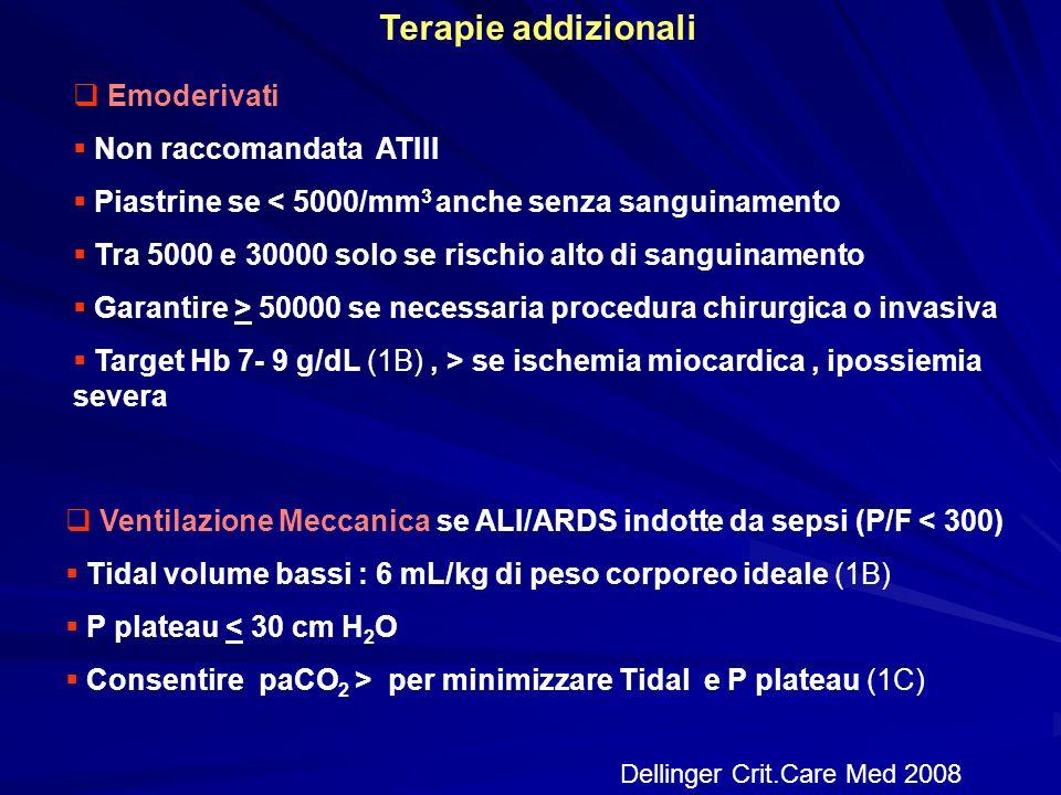 Terapie addizionali Emoderivati Non raccomandata ATIII Piastrine se < 5000/mm 3 anche senza sanguinamento Tra 5000 e 30000 solo se rischio alto di san