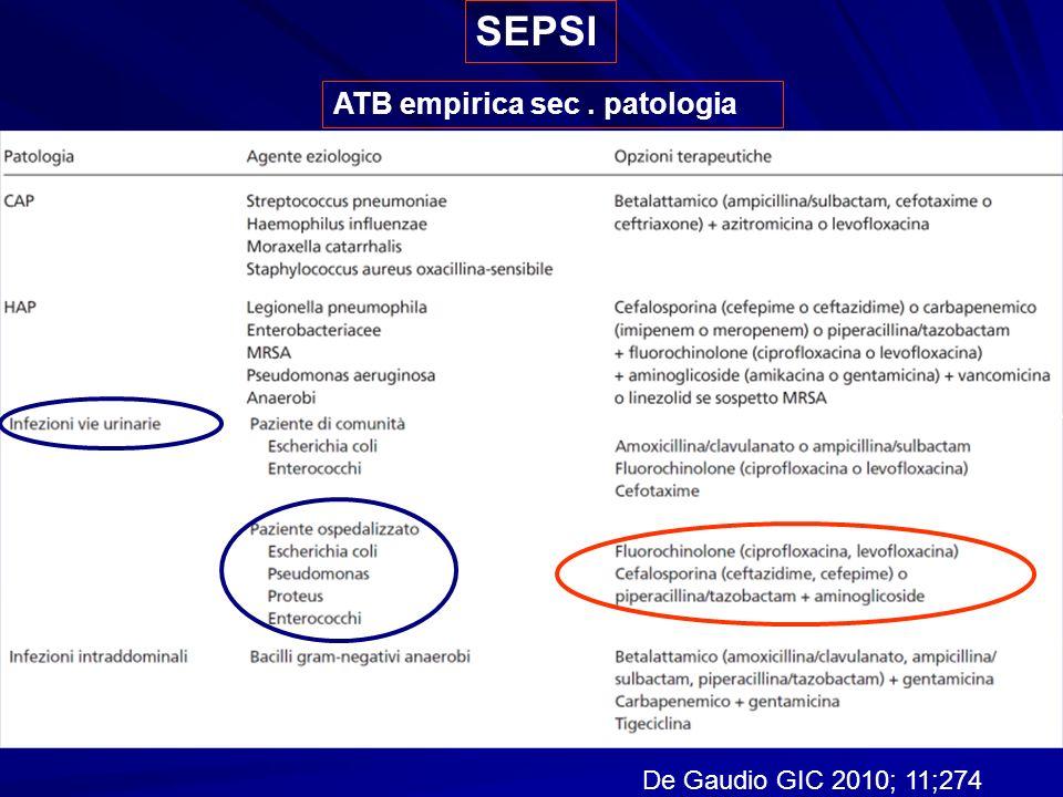 SEPSI ATB empirica sec. patologia De Gaudio GIC 2010; 11;274