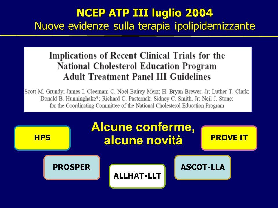 NCEP ATP III luglio 2004 Nuove evidenze sulla terapia ipolipidemizzante Alcune conferme, alcune novità PROSPERASCOT-LLA PROVE ITHPS ALLHAT-LLT