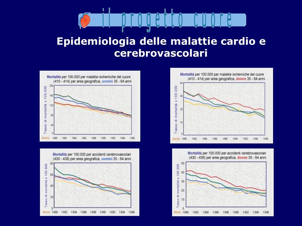 Ford ES et al.N Engl J Med 2007;356:2388-2398 Special Article Explaining the Decrease in U.S.