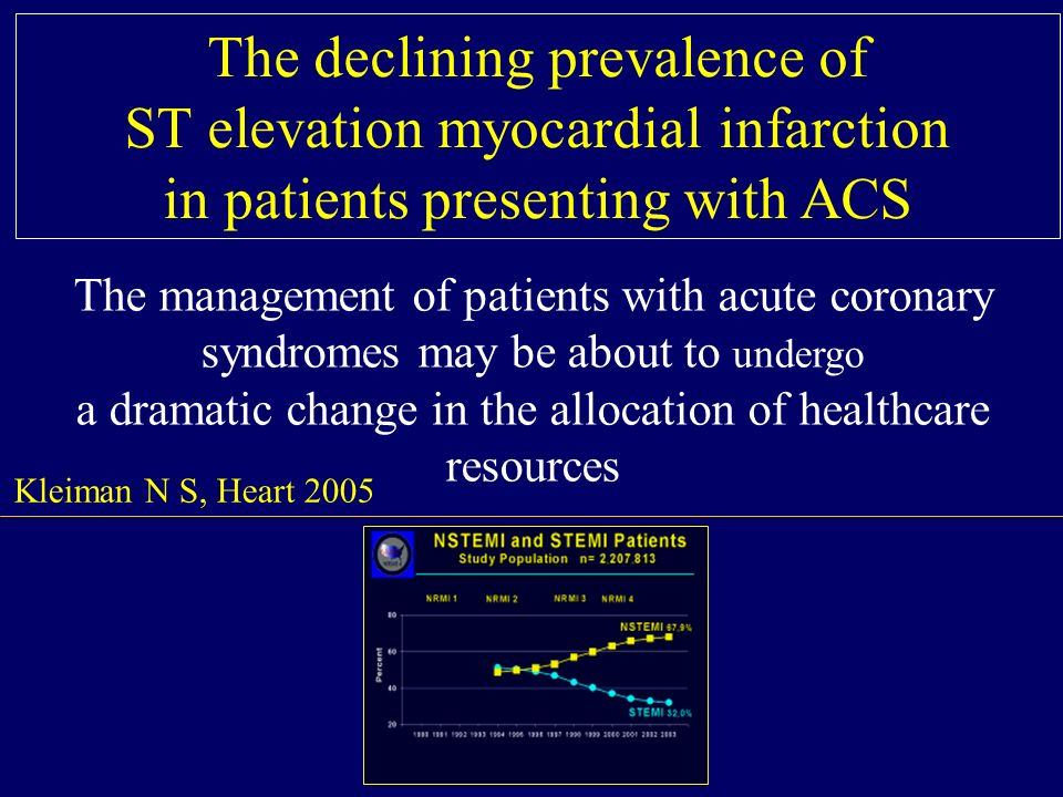 The declining prevalence of ST elevation myocardial infarction in patients presenting with ACS Kleiman N S, Heart 2005 The management of patients with