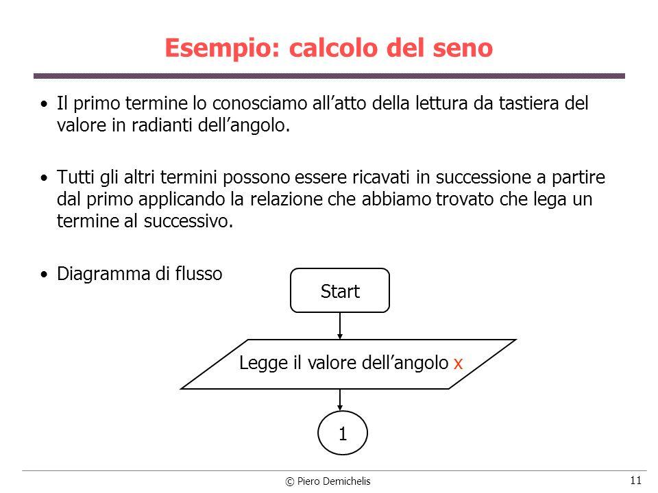 © Piero Demichelis 11 Esempio: calcolo del seno Il primo termine lo conosciamo allatto della lettura da tastiera del valore in radianti dellangolo. Tu