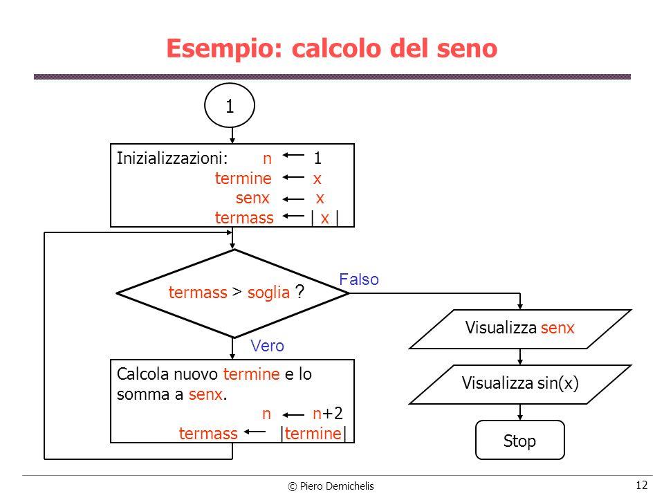 © Piero Demichelis 12 Esempio: calcolo del seno 1 Inizializzazioni: n 1 termine x senx x termass | x | termass > soglia ? Calcola nuovo termine e lo s