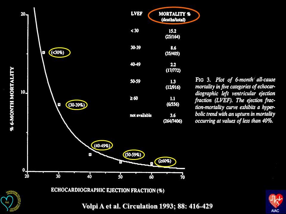 Volpi A et al. Circulation 1993; 88: 416-429