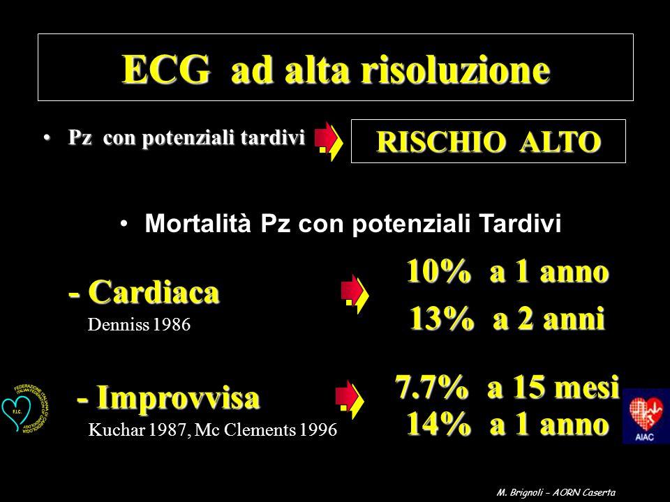 - Improvvisa - Cardiaca 13% a 2 anni 13% a 2 anni 7.7% a 15 mesi 7.7% a 15 mesi 10% a 1 anno Denniss 1986 Kuchar 1987, Mc Clements 1996 14% a 1 anno E
