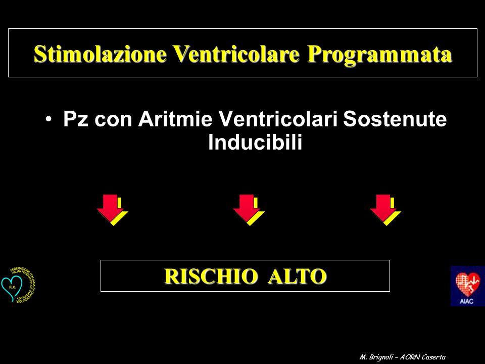Pz con Aritmie Ventricolari Sostenute Inducibili Stimolazione Ventricolare Programmata RISCHIO ALTO M. Brignoli – AORN Caserta