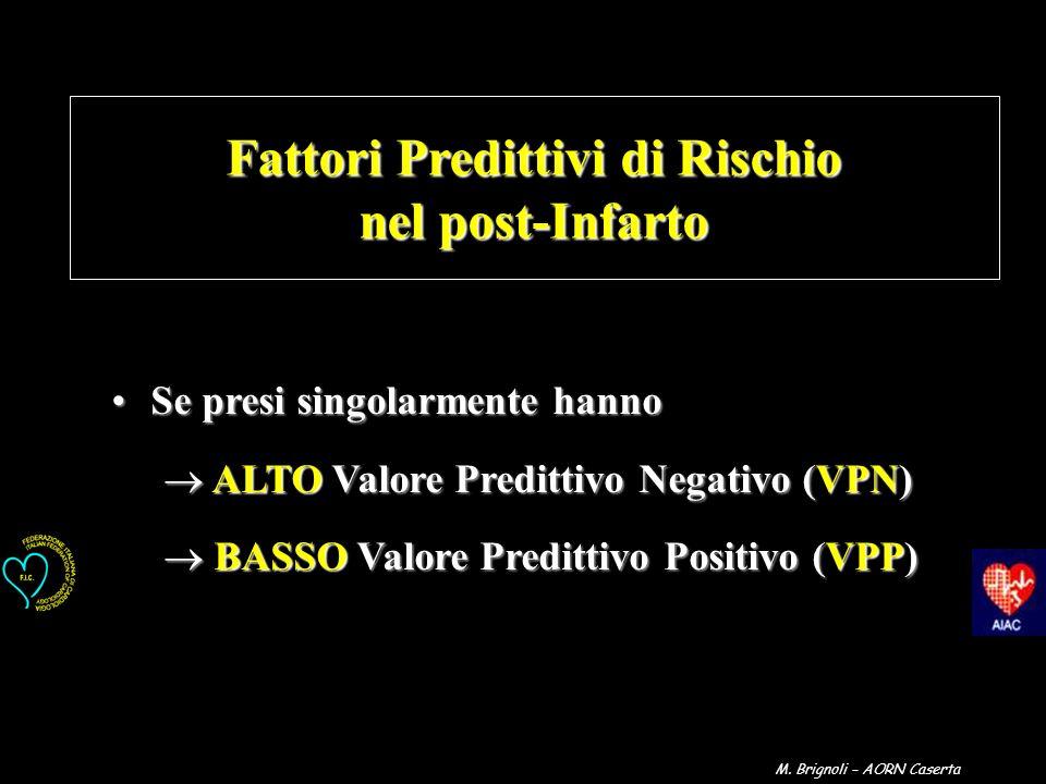 Fattori Predittivi di Rischio nel post-Infarto Se presi singolarmente hannoSe presi singolarmente hanno ALTO Valore Predittivo Negativo (VPN) ALTO Val