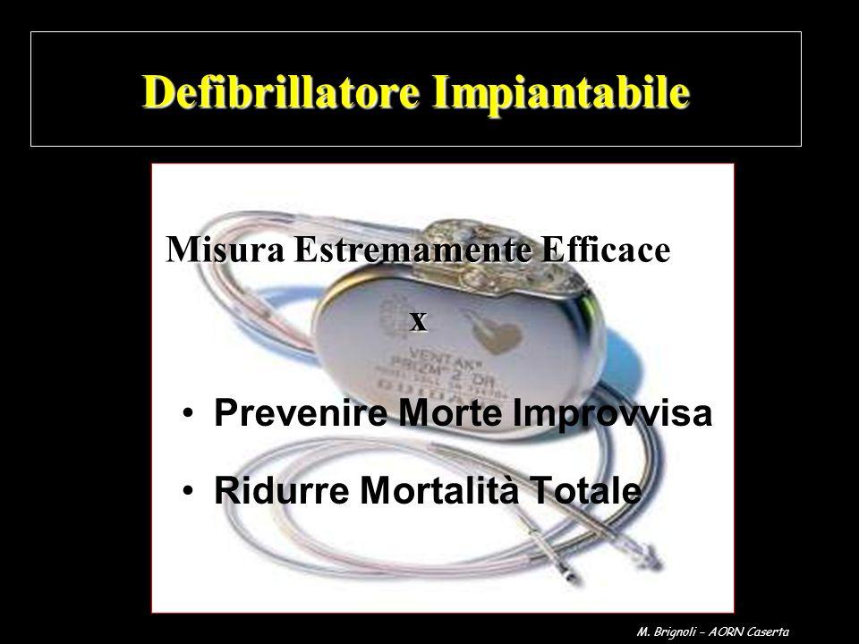 Prevenire Morte Improvvisa Ridurre Mortalità Totale Misura Estremamente Efficace x Defibrillatore Impiantabile M. Brignoli – AORN Caserta