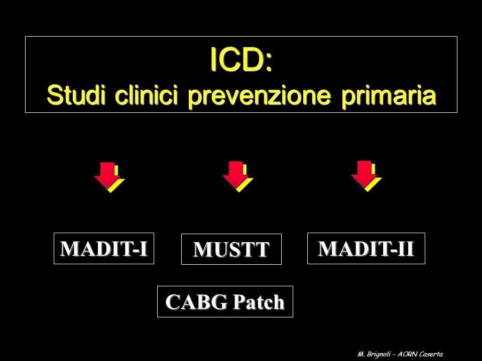 ICD: Studi clinici prevenzione primaria MADIT-I MUSTT MADIT-II CABG Patch M. Brignoli – AORN Caserta
