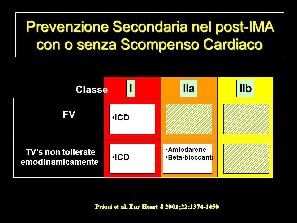 IIIaIIb Classe ICD Amiodarone Beta-bloccanti ICD FV TVs non tollerate emodinamicamente Priori et al. Eur Heart J 2001;22:1374-1450 Prevenzione Seconda