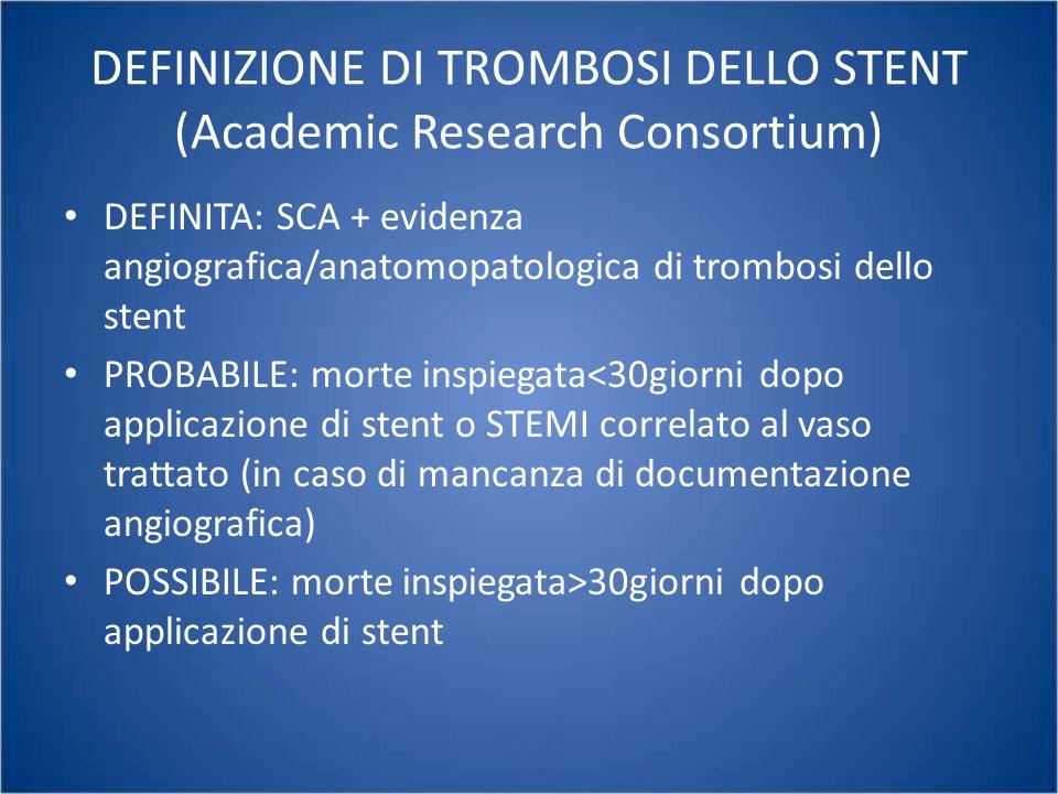 DEFINIZIONE DI TROMBOSI DELLO STENT (Academic Research Consortium) DEFINITA: SCA + evidenza angiografica/anatomopatologica di trombosi dello stent PRO
