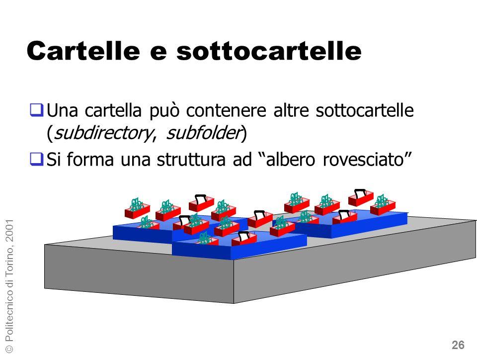26 © Politecnico di Torino, 2001 Cartelle e sottocartelle Una cartella può contenere altre sottocartelle (subdirectory, subfolder) 1 1 1 1 1 0 0 0 0 0 0 1 0 1 0 1 1 0 0 0 1 1 1 1 1 0 0 0 0 0 0 1 0 1 0 1 1 0 0 0 1 1 1 1 1 0 0 0 0 0 0 1 0 1 0 1 1 0 0 0 1 1 1 1 1 0 0 0 0 0 0 1 0 1 0 1 1 0 0 0 1 1 1 1 1 0 0 0 0 0 0 1 0 1 0 1 1 0 0 0 1 1 1 1 1 0 0 0 0 0 0 1 0 1 0 1 1 0 0 0 1 1 1 1 1 0 0 0 0 0 0 1 0 1 0 1 1 0 0 0 1 1 1 1 1 0 0 0 0 0 0 1 0 1 0 1 1 0 0 0 1 1 1 1 1 0 0 0 0 0 0 1 0 1 0 1 1 0 0 0 1 1 1 1 1 0 0 0 0 0 0 1 0 1 0 1 1 0 0 0 1 1 1 1 1 0 0 0 0 0 0 1 0 1 0 1 1 0 0 0 1 1 1 1 1 0 0 0 0 0 0 1 0 1 0 1 1 0 0 0 Si forma una struttura ad albero rovesciato
