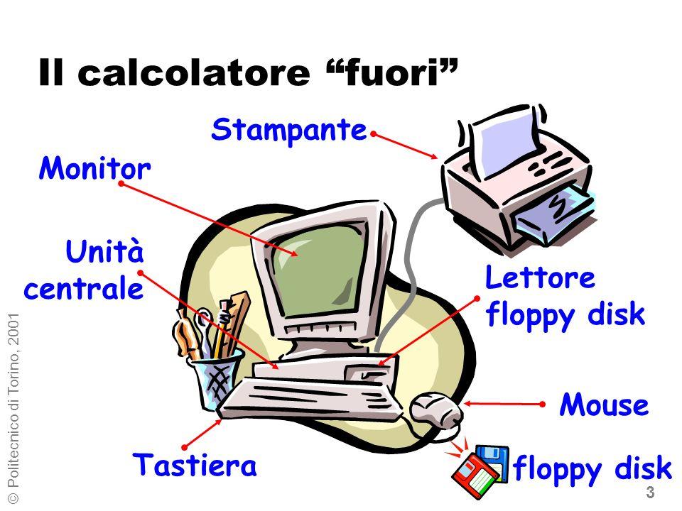 3 © Politecnico di Torino, 2001 Il calcolatore fuori Monitor Unità centrale Mouse Tastiera Lettore floppy disk Stampante floppy disk