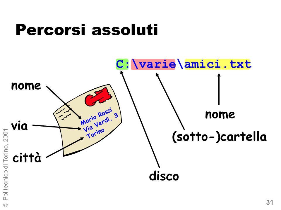 31 © Politecnico di Torino, 2001 Percorsi assoluti Mario Rossi Via Verdi, 3 Torino nome via città C:\varie\amici.txt nome (sotto-)cartella disco
