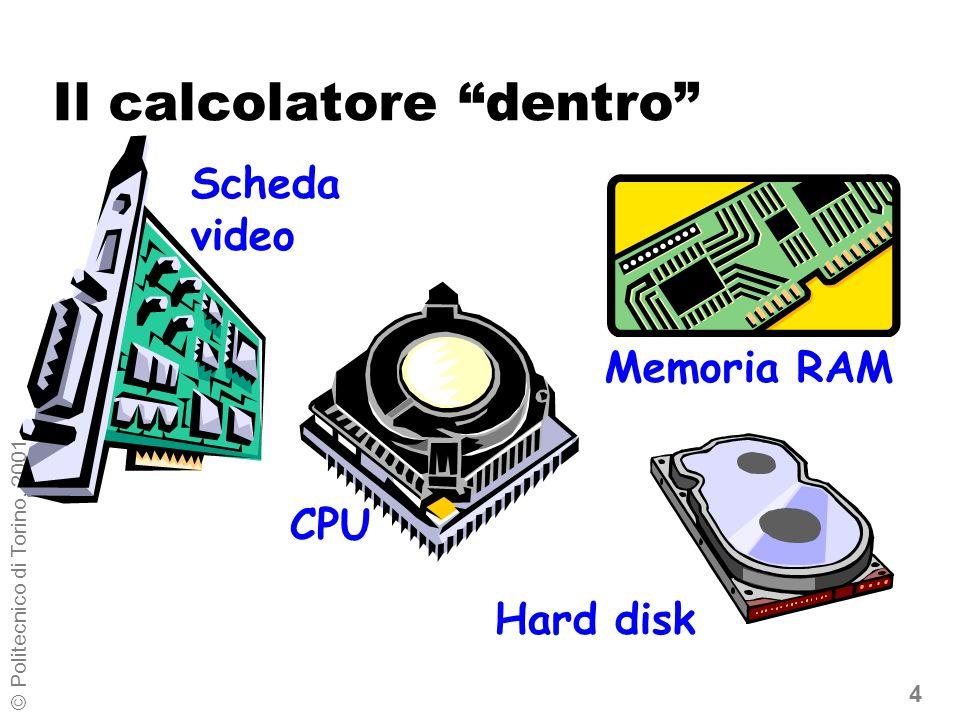 4 © Politecnico di Torino, 2001 Il calcolatore dentro Scheda video Memoria RAM CPU Hard disk