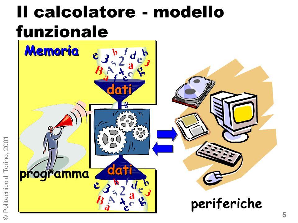 46 © Politecnico di Torino, 2001 Disco corrente (3) È possibile cambiare il disco corrente con il comando X:, dove X deve essere sostituito dalla lettera che identifica il disco su cui si intende operare Il prompt di sistema (se non viene modificato da altri comandi) indica quale sia il disco corrente C> a: A> f: Unità specificata non valida A> C> a: A> f: Unità specificata non valida A>