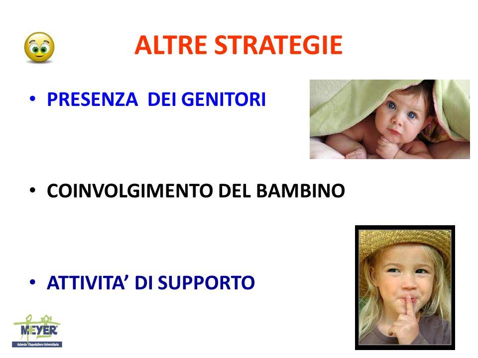 ALTRE STRATEGIE PRESENZA DEI GENITORI COINVOLGIMENTO DEL BAMBINO ATTIVITA DI SUPPORTO