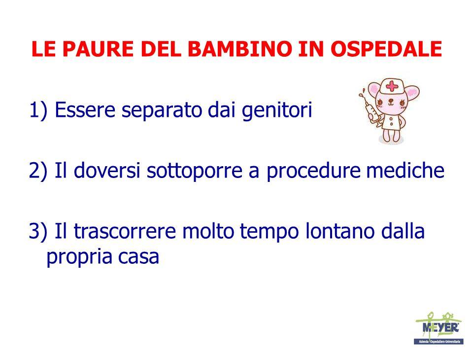 LE PAURE DEL BAMBINO IN OSPEDALE 1) Essere separato dai genitori 2) Il doversi sottoporre a procedure mediche 3) Il trascorrere molto tempo lontano da