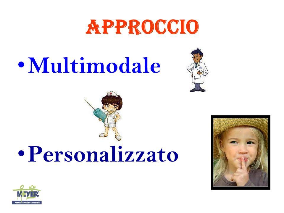 APPROCCIO MULTIMODALE