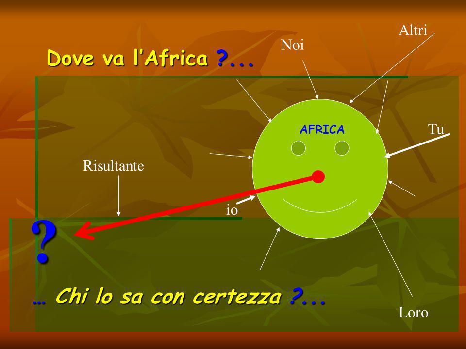 Risultante Noi io Tu Loro Altri AFRICA Dove va lAfrica ... … Chi lo sa con certezza ...