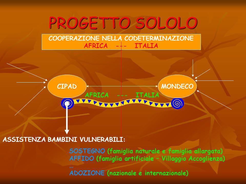 PROGETTO SOLOLO CIPADMONDECO COOPERAZIONE NELLA CODETERMINAZIONE AFRICA --- ITALIA ASSISTENZA BAMBINI VULNERABILI: SOSTEGNO (famiglia naturale e famiglia allargata) AFFIDO (famiglia artificiale – Villaggio Accoglienza) … ADOZIONE (nazionale e internazionale)