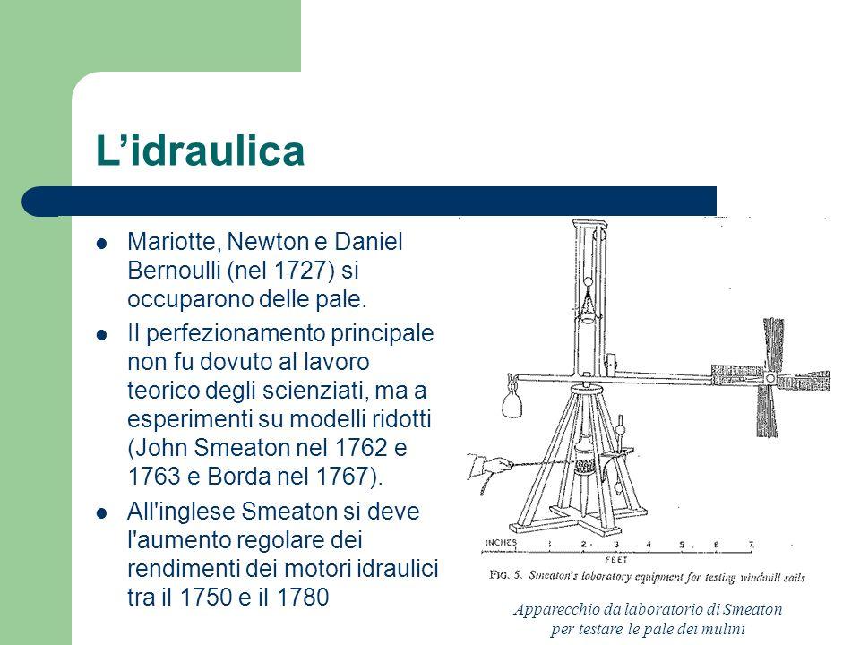 Lidraulica Mariotte, Newton e Daniel Bernoulli (nel 1727) si occuparono delle pale. Il perfezionamento principale non fu dovuto al lavoro teorico degl