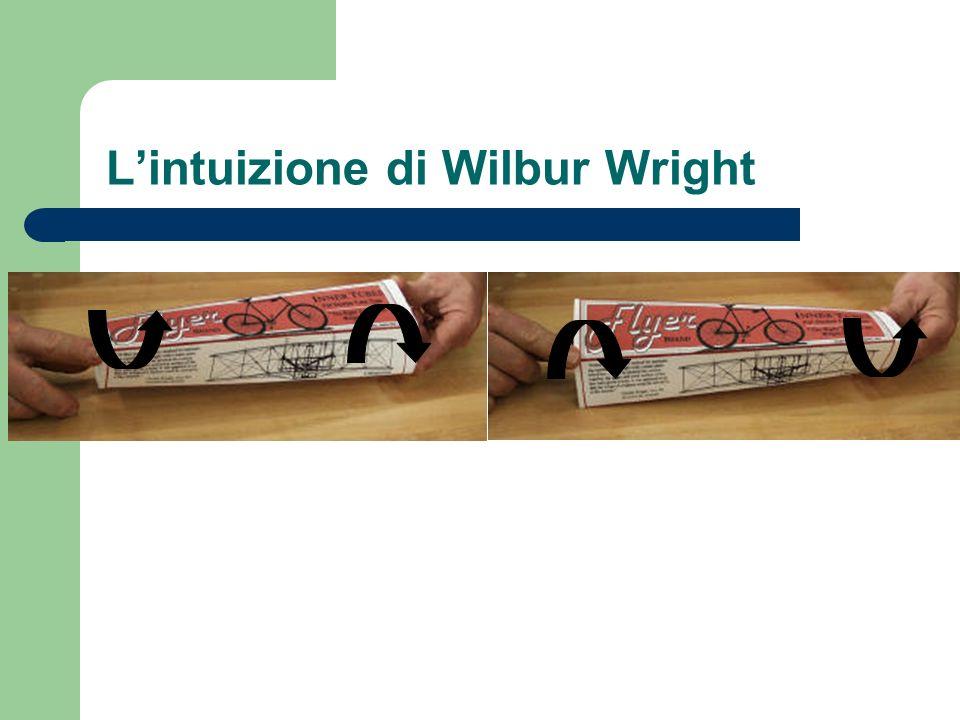 Lintuizione di Wilbur Wright