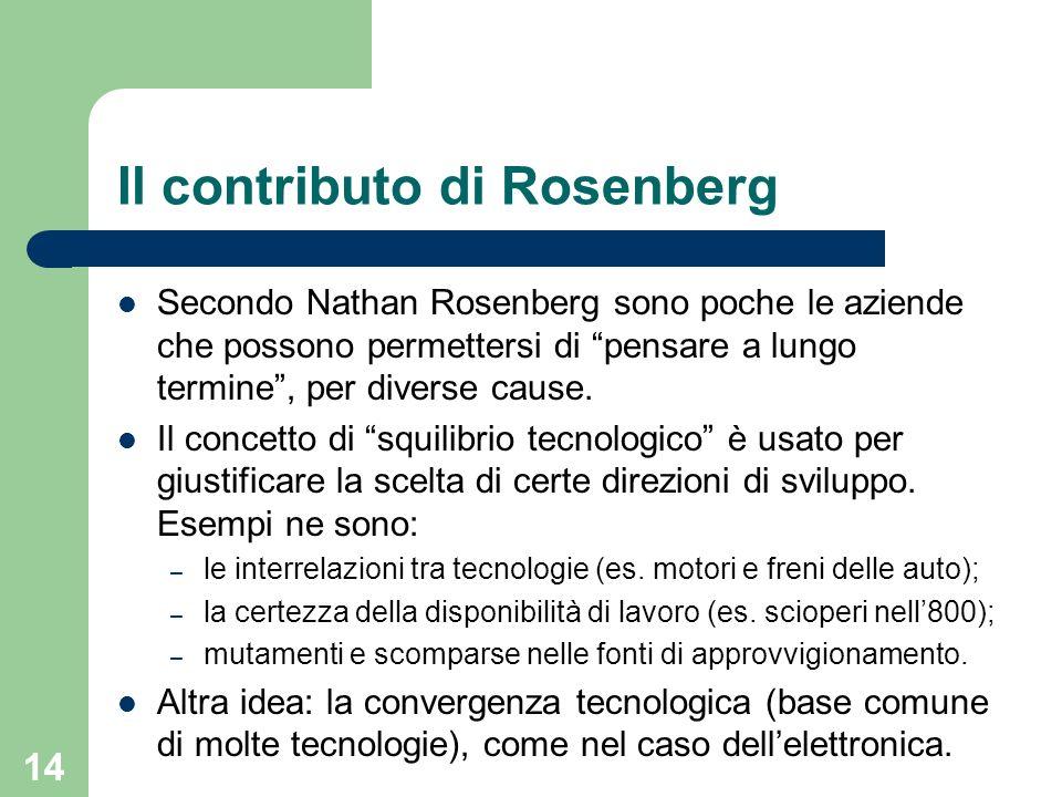 14 Il contributo di Rosenberg Secondo Nathan Rosenberg sono poche le aziende che possono permettersi di pensare a lungo termine, per diverse cause. Il