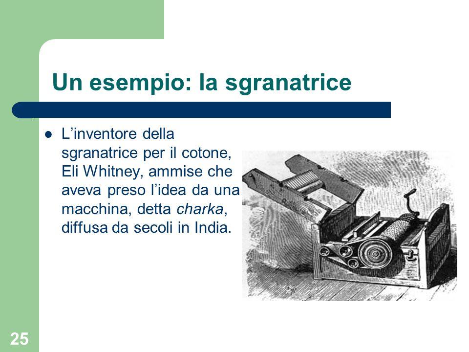 25 Un esempio: la sgranatrice Linventore della sgranatrice per il cotone, Eli Whitney, ammise che aveva preso lidea da una macchina, detta charka, dif