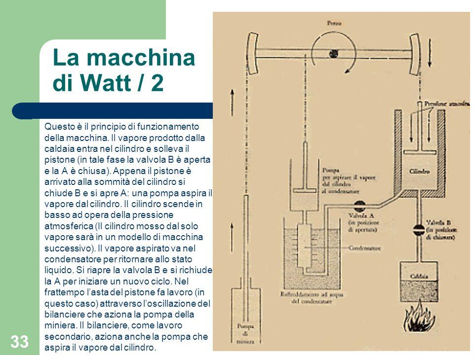 33 La macchina di Watt / 2 Questo è il principio di funzionamento della macchina. Il vapore prodotto dalla caldaia entra nel cilindro e solleva il pis