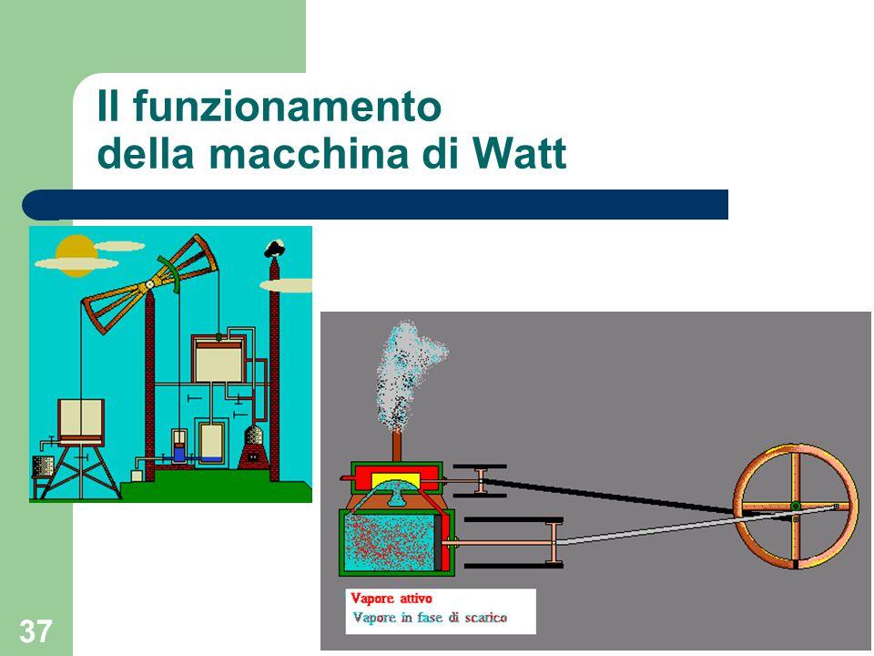 37 Il funzionamento della macchina di Watt