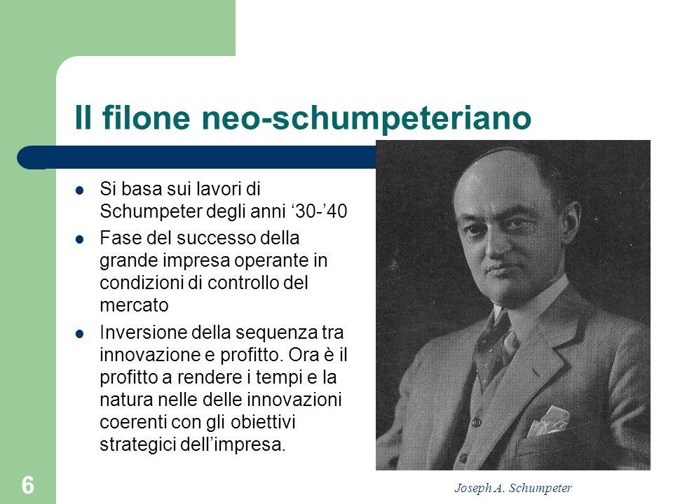 6 Il filone neo-schumpeteriano Si basa sui lavori di Schumpeter degli anni 30-40 Fase del successo della grande impresa operante in condizioni di cont