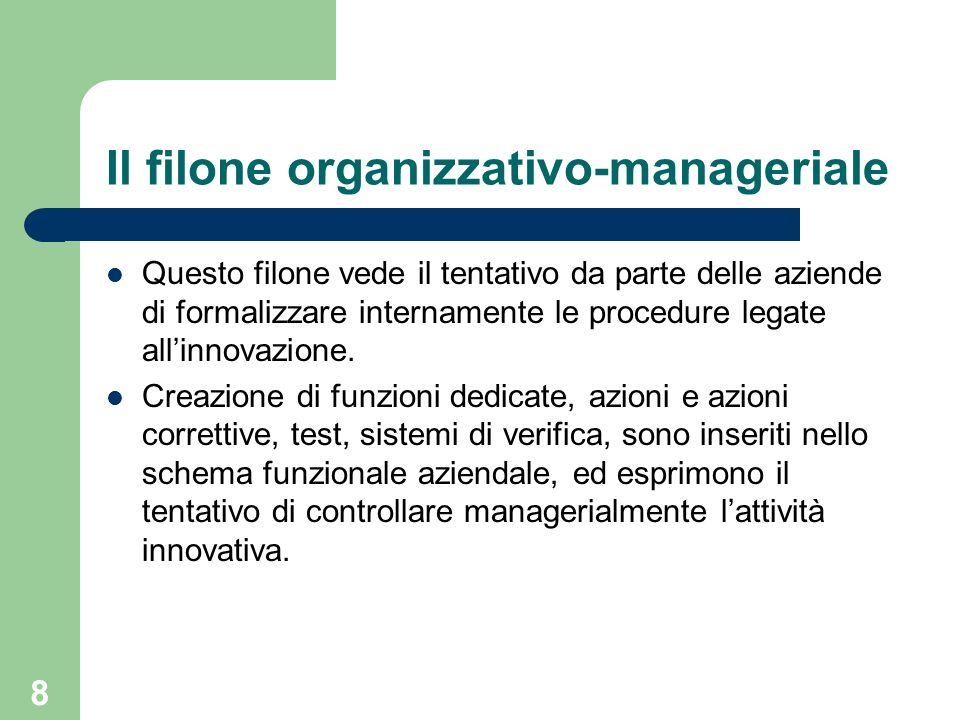 8 Il filone organizzativo-manageriale Questo filone vede il tentativo da parte delle aziende di formalizzare internamente le procedure legate allinnov