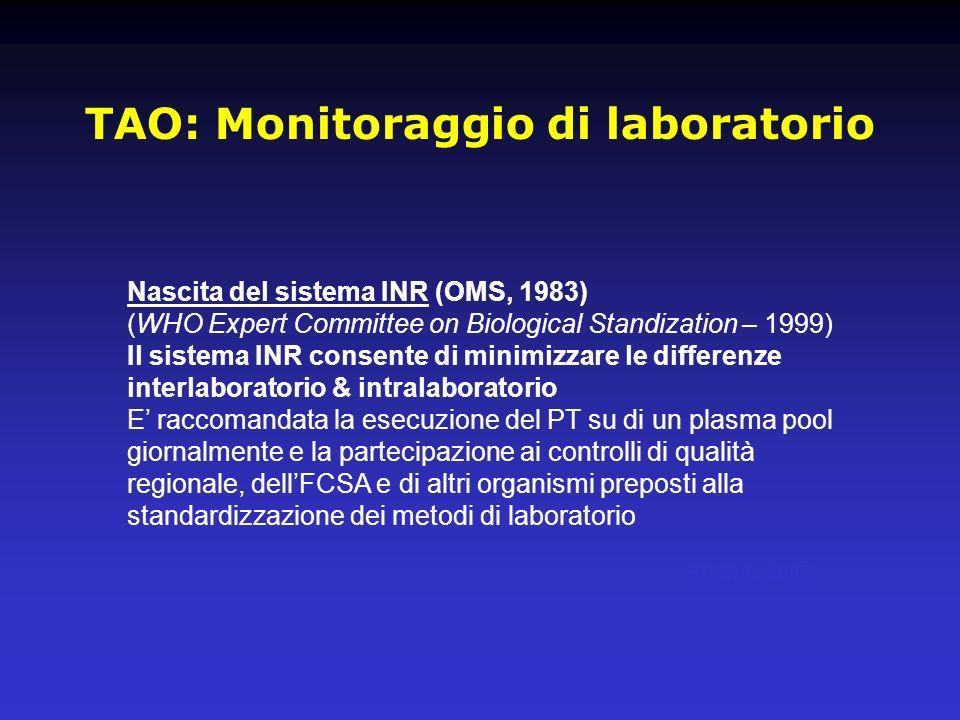 TAO: Monitoraggio di laboratorio Nascita del sistema INR (OMS, 1983) (WHO Expert Committee on Biological Standization – 1999) Il sistema INR consente
