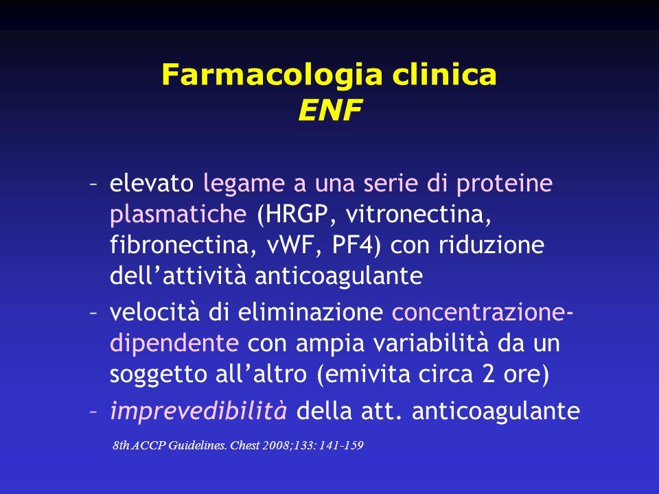 Farmacologia clinica ENF –elevato legame a una serie di proteine plasmatiche (HRGP, vitronectina, fibronectina, vWF, PF4) con riduzione dellattività a