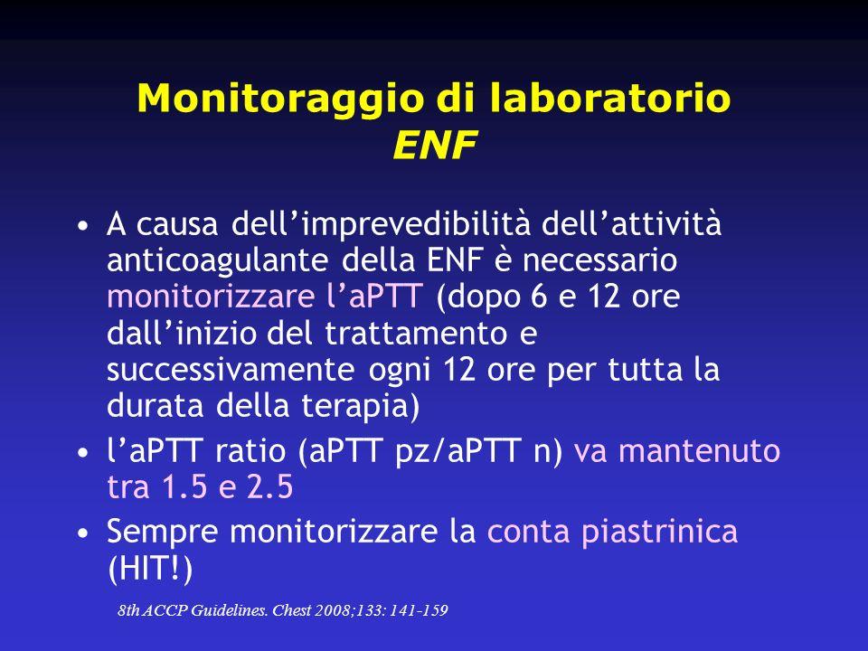 Monitoraggio di laboratorio ENF A causa dellimprevedibilità dellattività anticoagulante della ENF è necessario monitorizzare laPTT (dopo 6 e 12 ore da